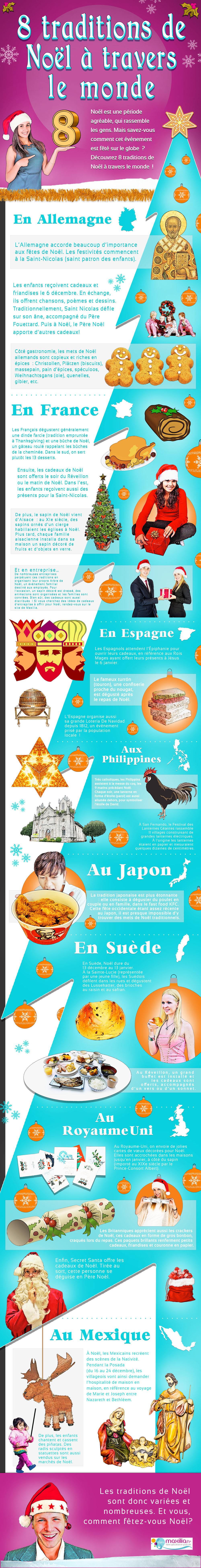 Arbre de Noël français et cadeaux d'entreprise