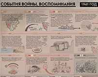 Events of the war, memories