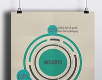 Visual Posters Presentation