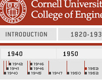 Cornell Engineering Timeline