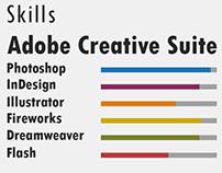 Design Resume/CV