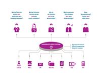Caradigm Infographics