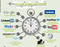 What happens in 60 seconds on the internet Infograph