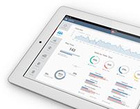 Website Analytics App