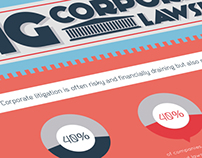 Big Corporate Lawsuits Infographics