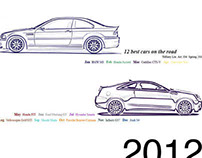 12 best cars of 2012(Color version)