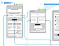 User Experience Document Examples & Prototypes