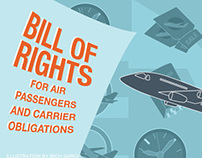 6 Rights You Have as an Airline Passenger