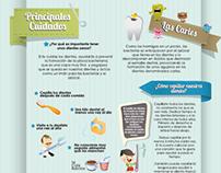 Triptico Educativo sobre Los Dientes