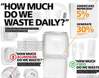 """""""How Much Do We Waste Daily"""""""