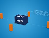Hadoop - Future of Data