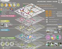 TRINITY | Mapping Milan