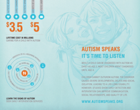 Social Responsibility Infographic + Poster