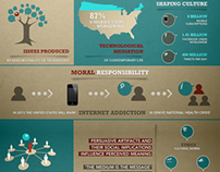 Infographic + Ethical Persuasive Technology