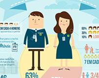 Infográfico - Dia do Bancário