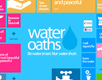 Nestle' Pure Life | Water Oaths