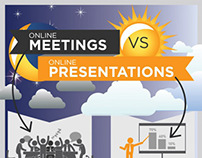 Meetings vs Presentations Infographic