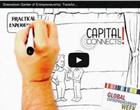 Animated Sketchbook Video   Whiteboard