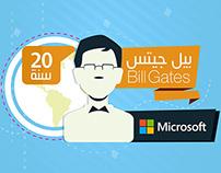 Microsoft | Youth Spark