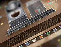 Nespresso Infographic