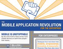 Mobile App Revolution Infographic