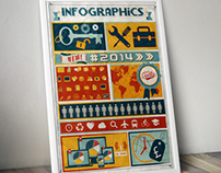 Infographics Samples ©