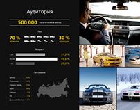 Mediakit CarExpo | carexpo.ru