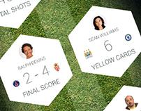 Samsung Football App