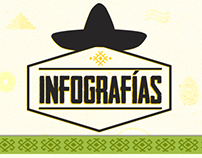 Mexican Infographics