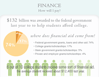 Infographic - College Stats