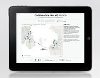 Copenhagen Malmo Prospect for Urban Development