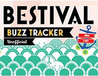 Bestival Buzz Tracker 2013