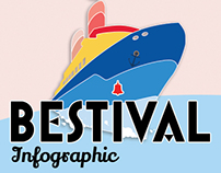 Bestival Buzz Tracker infographic 2013