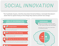 Social Innovation Infographic