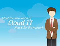 Cloud IT - Infographic