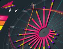 Mapa Interactivo / Interactive Map