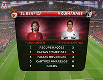 Benfica Tv — on-air redesign