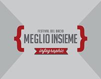 -MEGLIO INSIEME-Infographic