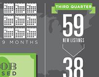 NASDAQ IPOs in 2013