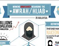 Hijab / Awrah Infographic