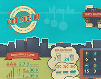 Food Trucks Infographic + Poster