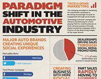 FinditParts Social Media Info Graphic