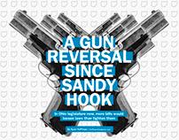 Dueling Gun Bills In Ohio
