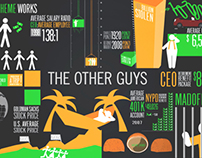 The Other Guys | End Title