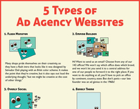 Five Types of Ad Agencies