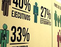 Parque Pies Descalzos // Infográfico