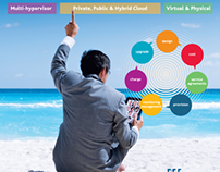 Fort Technologies - Cloud Business Management Posters