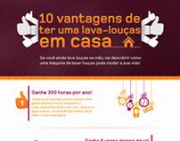 Infográfico - 10 vantagens (Lava-louças) - Brastemp