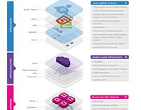 Alcatel-Lucent: Marketing Campaign