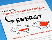Managing Cancer Fatigue Infographics